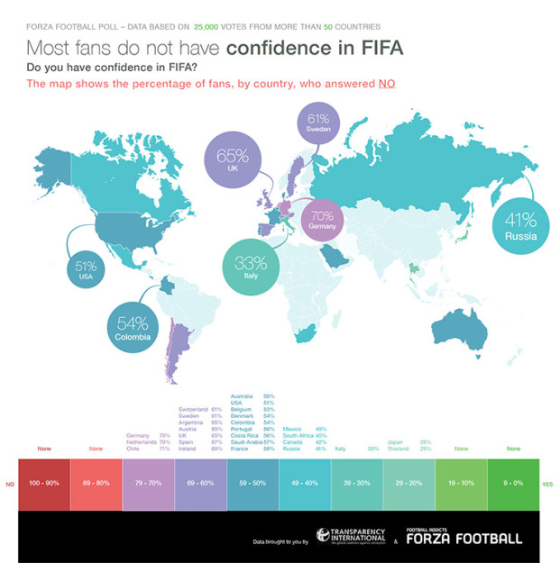 2017_FIFA-confidence-world-map_740