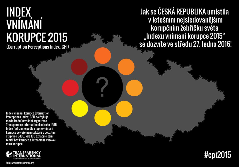 CPI 2015 - Infografika Česká republika