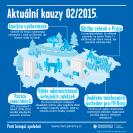 Infografika Kauzy
