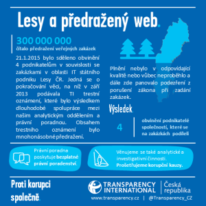 Lesy ČR - facebook