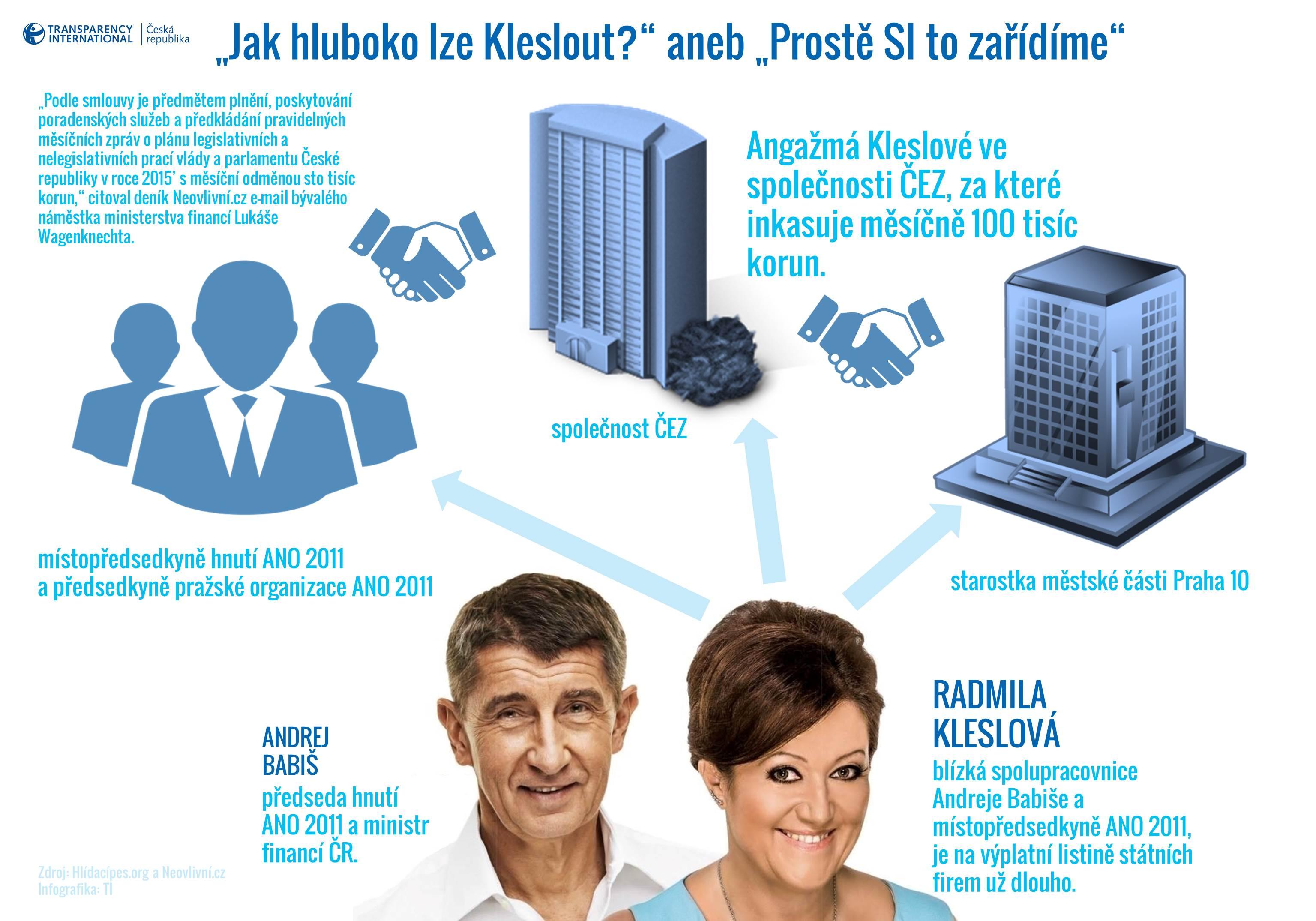 RK ČEZ - Infotainment